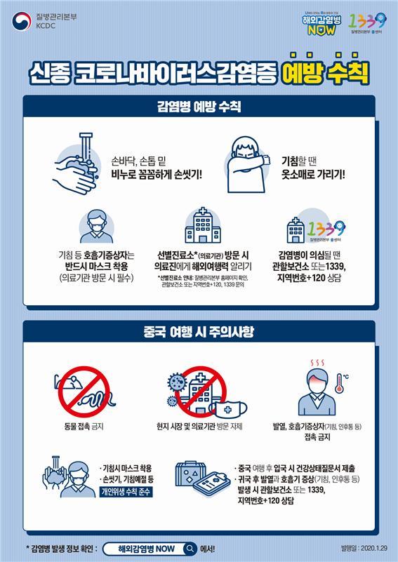 신종 코로나바이러스감염증 예방 수칙